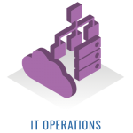 Cluster IT Operations